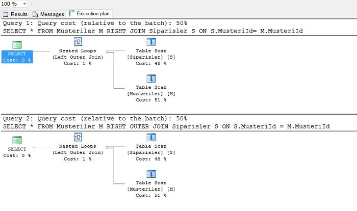 SQL Server'da Join ve Inner Join Arasındaki Farklar