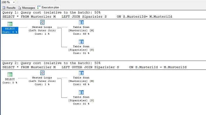 SQL Server'da Left Join ve Left Outer Join Arasındaki Farklar