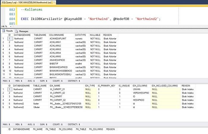 SQL Server'da İki Veritabanını Karşılaştıran Script